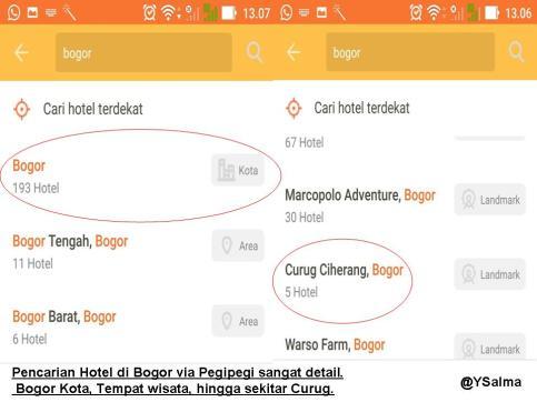Hotel di Bogor via Pegipegi_YSalma