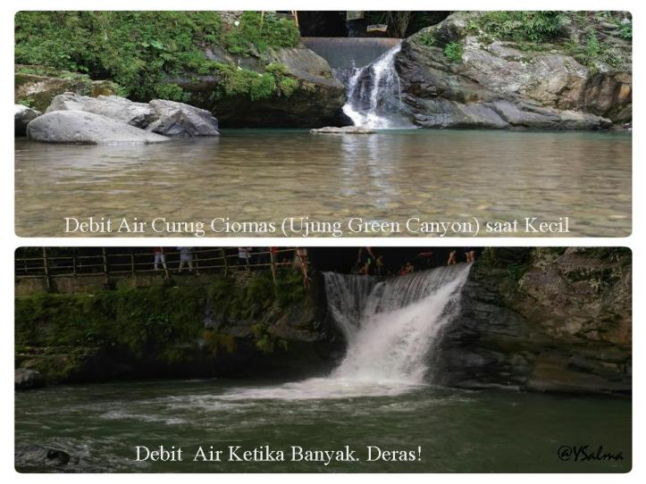 Foto Perbandingan Debit Air Ciomas Ujung Curug Green Canyon_YSalma